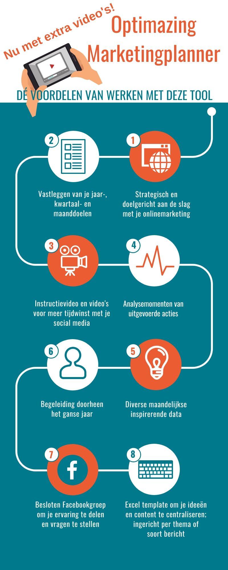 Infographic Optimazing marketingplanner