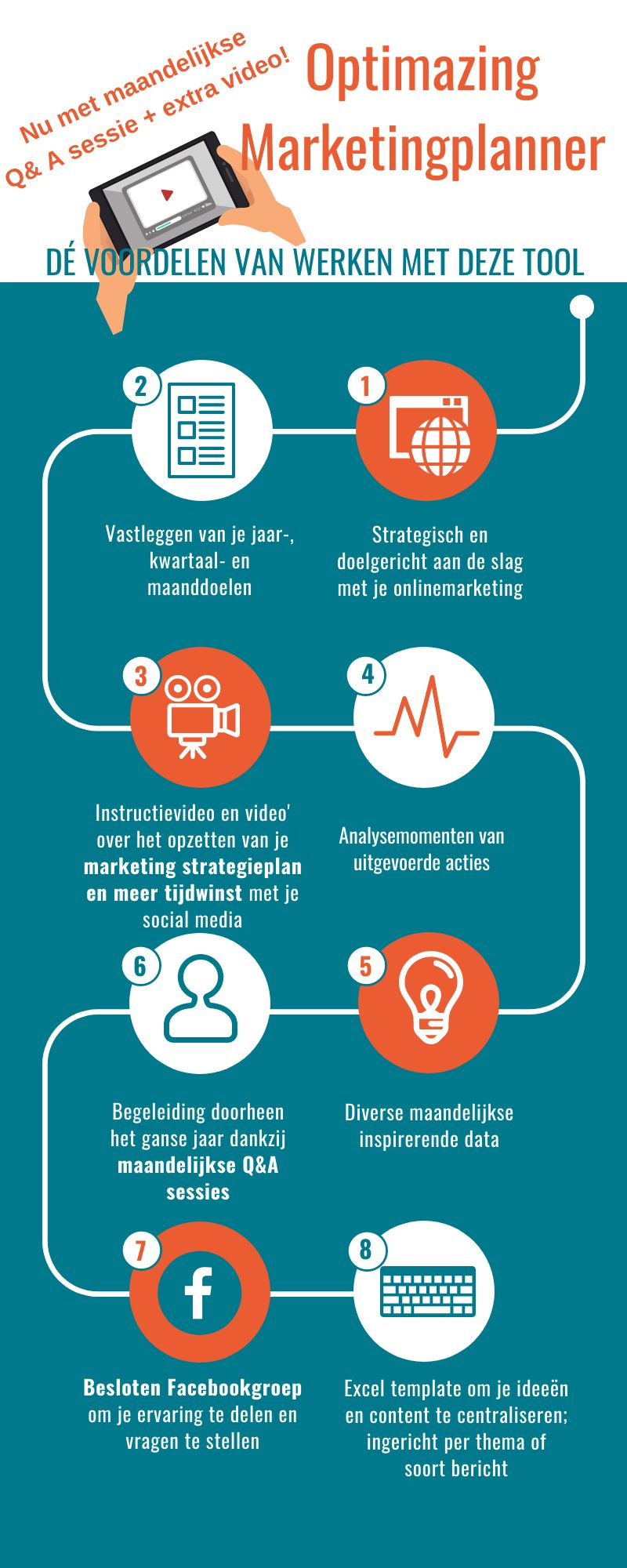 Marketingplanner 2021 infographic: Q&A sessies en extra video